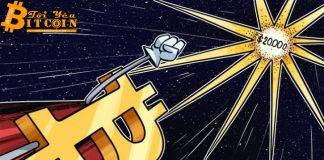 Khi nào Bitcoin mới về được đỉnh cũ 20.000 USD?