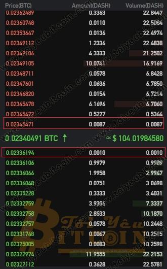 Cách trade coin trên sàn BitForex. Ảnh 8