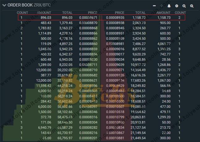 Cách trade coin trên sàn Bitfinex. Ảnh 7