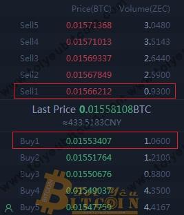 Cách trade coin trên DragonEX. Ảnh 8