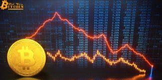 """""""Bitcoin đã chết"""" trong khi giá giảm 85% bị bơm thổi lên rất nhiều"""
