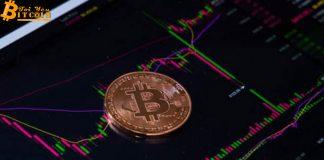 Phân tích giá Bitcoin hôm nay (08/01/2019)