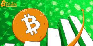 Đáy Bitcoin đang tăng dần theo từng năm!