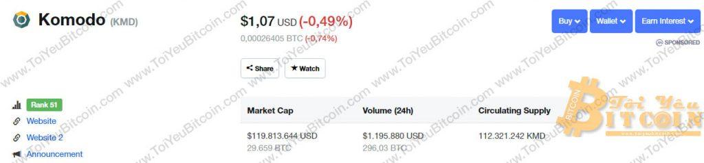 Tỷ giá KMD coin