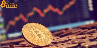 Phân tích giá Bitcoin ngày 16/04/2019