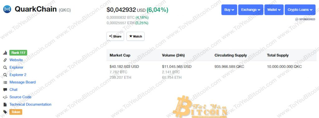 Tỷ giá QKC coin