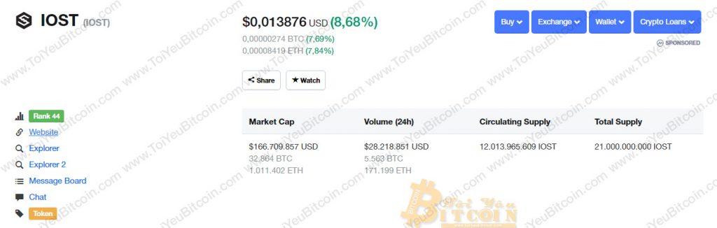 Tỷ giá IOST coin