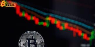 Phân tích giá Bitcoin ngày 31/05/2019