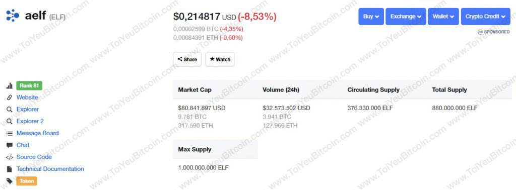 Tỷ giá ELF