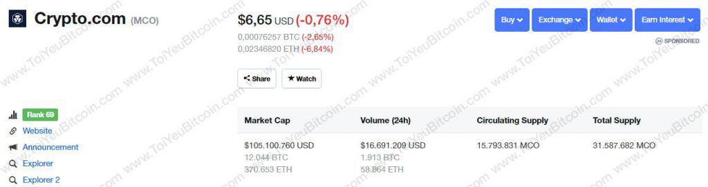 Tỷ giá MCO coin
