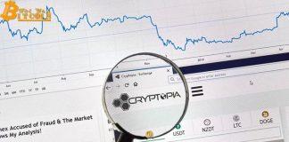 Hacker Cryptopia có thể đang bắt đầu tẩu tán coin lên các sàn giao dịch