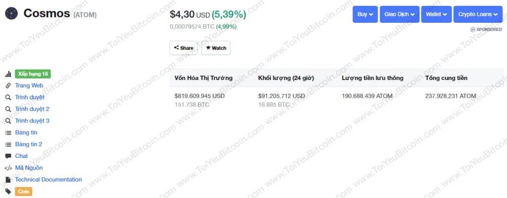 Tỷ giá ATOM coin