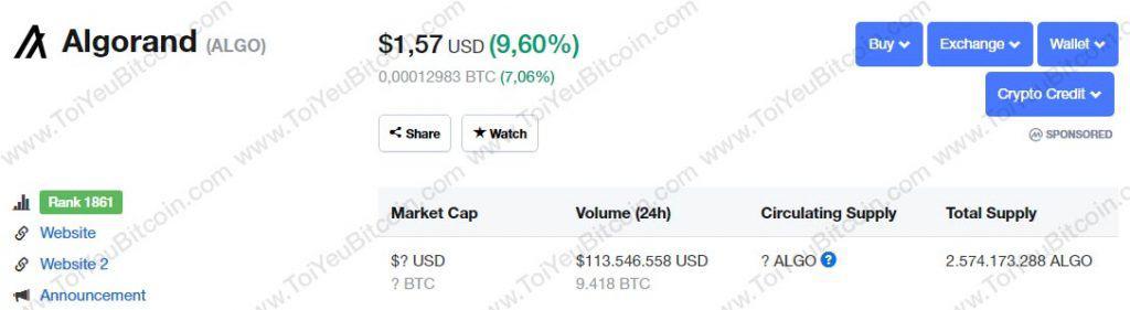 Tỷ giá ALGO coin