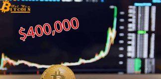 Bloomberg giá bitcoin có thể đạt 400k