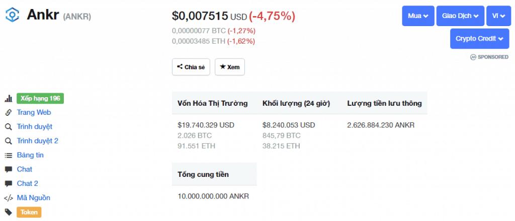 Tỷ giá ANKR coin