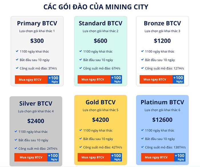 Các gói đào tiền ảo do Mining City cung cấp. Ảnh: thenxtcoin.com