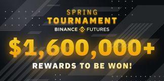 Binance Futures tổ chức Giải Đấu Mùa Xuân lớn nhất đầu năm 2021